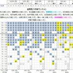 16枚目シングル「サヨナラの意味」第6次個別握手会完売表